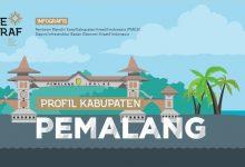Photo of Profil Kota/Kabupaten Kreatif – Kabupaten Pemalang