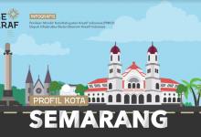 Photo of Profil Kota/Kabupaten Kreatif – Kota Semarang