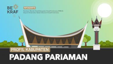 Photo of Profil Kota/Kabupaten Kreatif –  Kabupetan Padang Pariaman