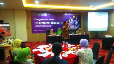 Photo of Pemkot Malang Ukur Potensi Ekonomi Kreatif Kota Malang