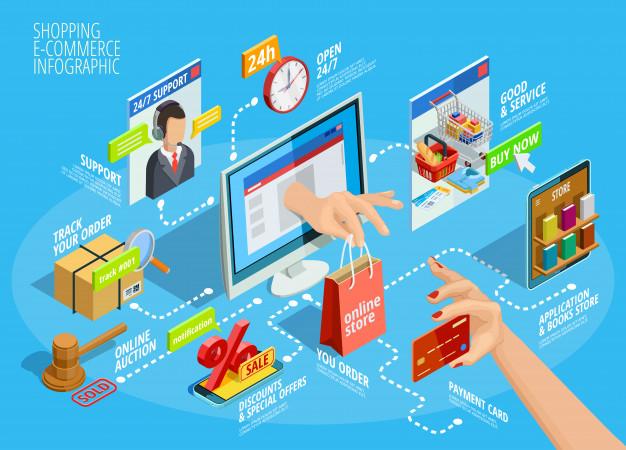 E-commerce Sebagai Game Changer di Masa Pandemi